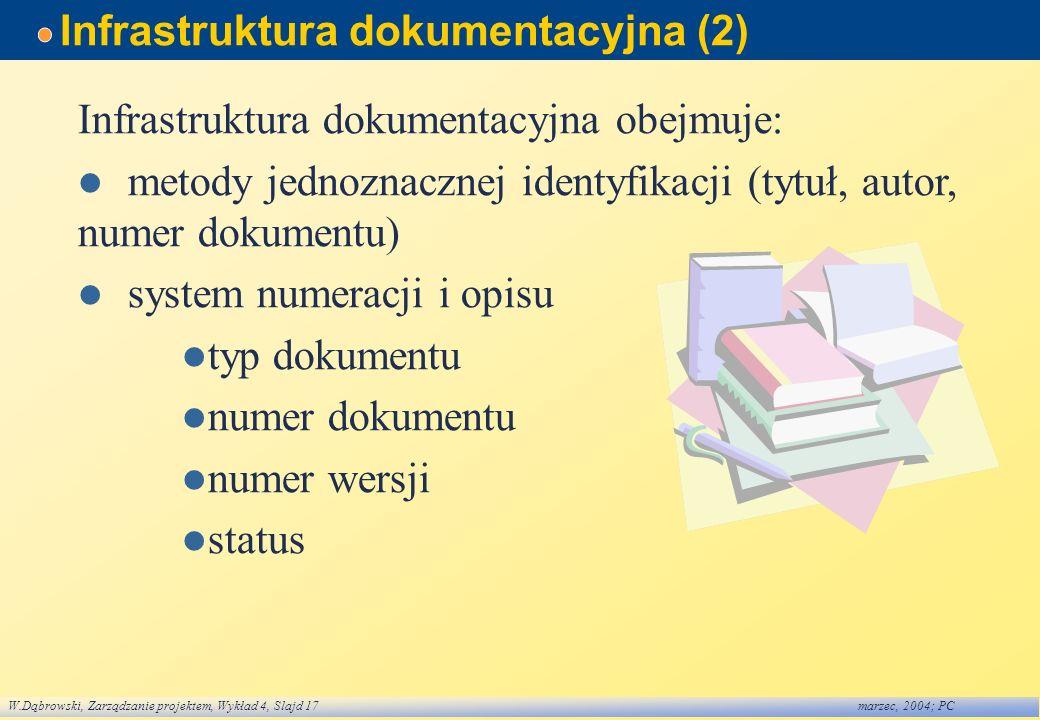 W.Dąbrowski, Zarządzanie projektem, Wykład 4, Slajd 17marzec, 2004; PC Infrastruktura dokumentacyjna (2) Infrastruktura dokumentacyjna obejmuje: metod