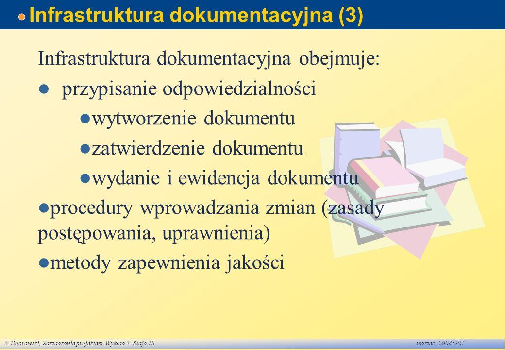 W.Dąbrowski, Zarządzanie projektem, Wykład 4, Slajd 18marzec, 2004; PC Infrastruktura dokumentacyjna (3) Infrastruktura dokumentacyjna obejmuje: przyp
