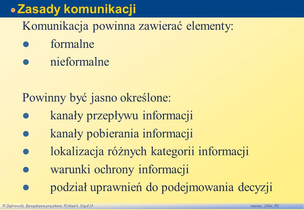 W.Dąbrowski, Zarządzanie projektem, Wykład 4, Slajd 19marzec, 2004; PC Zasady komunikacji Komunikacja powinna zawierać elementy: formalne nieformalne