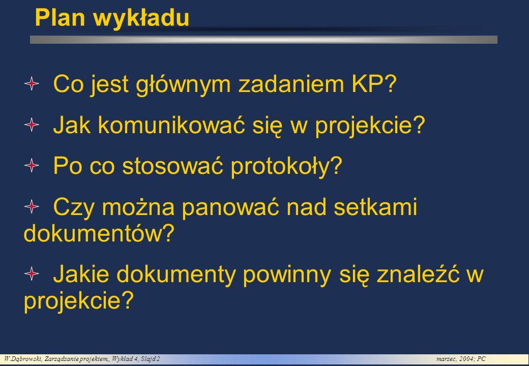 W.Dąbrowski, Zarządzanie projektem,, Wykład 4, Slajd 2marzec, 2004; PC Plan wykładu Co jest głównym zadaniem KP? Jak komunikować się w projekcie? Po c