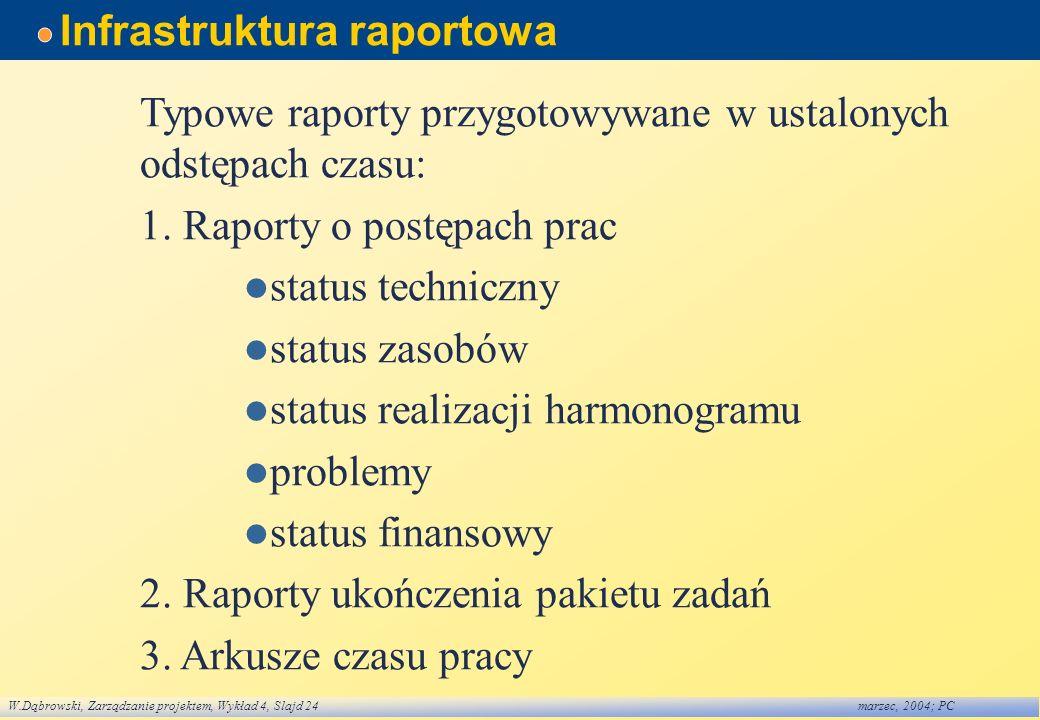 W.Dąbrowski, Zarządzanie projektem, Wykład 4, Slajd 24marzec, 2004; PC Infrastruktura raportowa Typowe raporty przygotowywane w ustalonych odstępach c