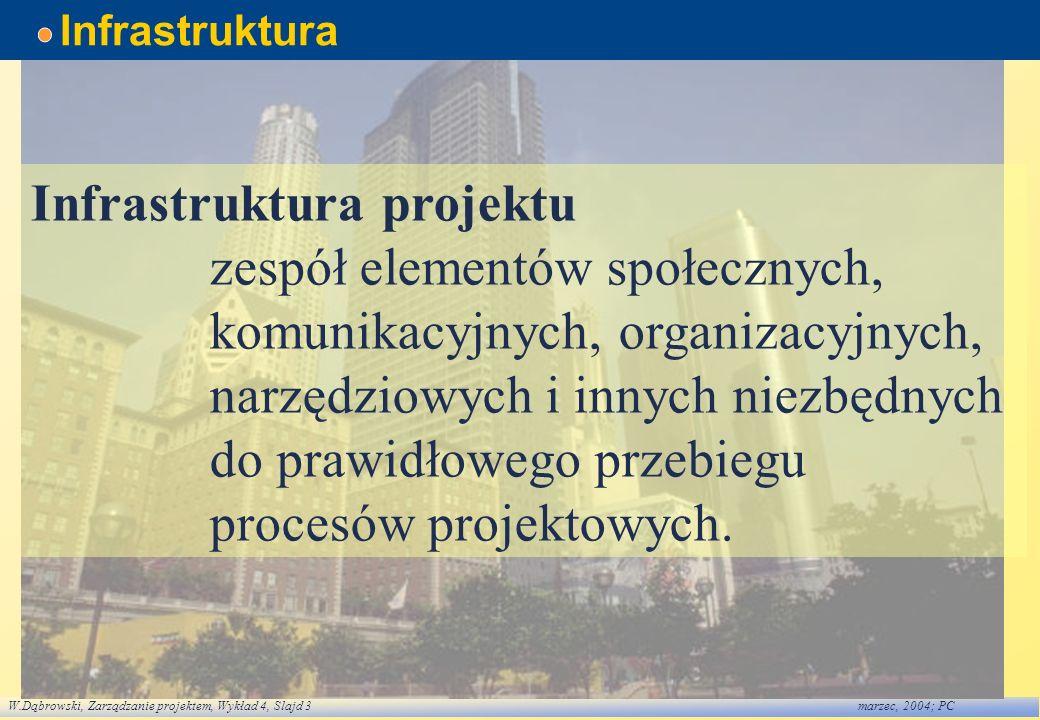 W.Dąbrowski, Zarządzanie projektem, Wykład 4, Slajd 3marzec, 2004; PC Infrastruktura Infrastruktura projektu zespół elementów społecznych, komunikacyj