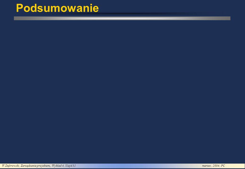 W.Dąbrowski, Zarządzanie projektem,, Wykład 4, Slajd 31marzec, 2004; PC Podsumowanie