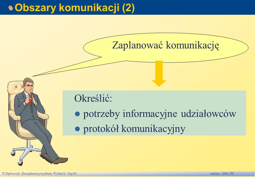 W.Dąbrowski, Zarządzanie projektem, Wykład 4, Slajd 10marzec, 2004; PC Obszary komunikacji (3) Zaplanować dystrybucję komunikacji Określić: środki do propagowania informacji na czas i do odpowiednich odbiorców
