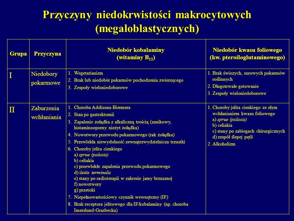 Przyczyny niedokrwistości makrocytowych (megaloblastycznych) GrupaPrzyczyna Niedobór kobalaminy (witaminy B 12 ) Niedobór kwasu foliowego (kw. pteroil