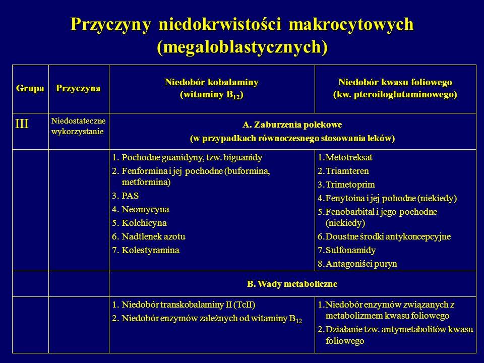Przyczyny niedokrwistości makrocytowych (megaloblastycznych) 1. 1.Metotreksat 2. 2.Triamteren 3. 3.Trimetoprim 4. 4.Fenytoina i jej pohodne (niekiedy)