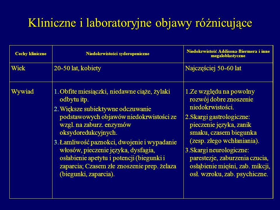 Kliniczne i laboratoryjne objawy różnicujące 1. 1.Ze względu na powolny rozwój dobre znoszenie niedokrwistości. 2. 2.Skargi gastrologiczne: pieczenie