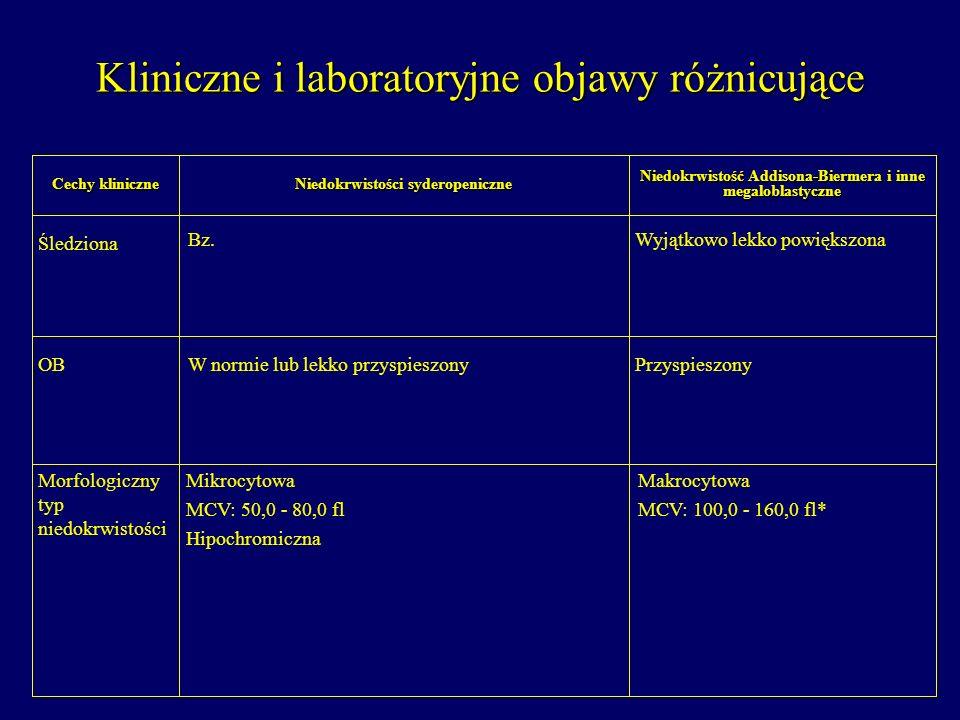 Makrocytowa MCV: 100,0 - 160,0 fl* Mikrocytowa MCV: 50,0 - 80,0 fl Hipochromiczna Morfologiczny typ niedokrwistości PrzyspieszonyW normie lub lekko pr