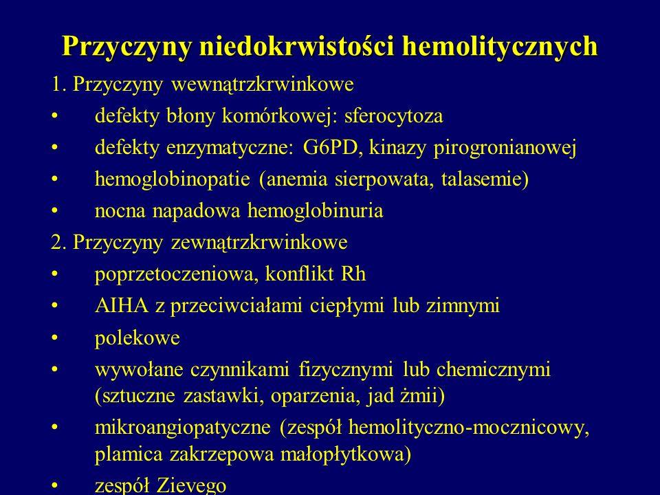 Przyczyny niedokrwistości hemolitycznych 1. Przyczyny wewnątrzkrwinkowe defekty błony komórkowej: sferocytoza defekty enzymatyczne: G6PD, kinazy pirog