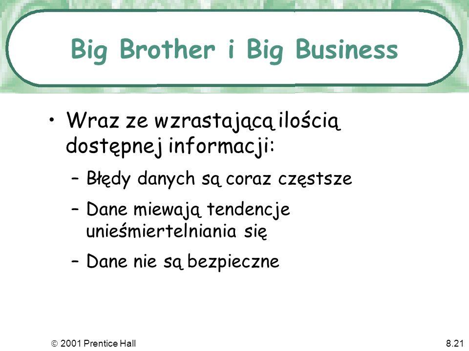 2001 Prentice Hall8.21 Big Brother i Big Business Wraz ze wzrastającą ilością dostępnej informacji: –Błędy danych są coraz częstsze –Dane miewają tendencje unieśmiertelniania się –Dane nie są bezpieczne