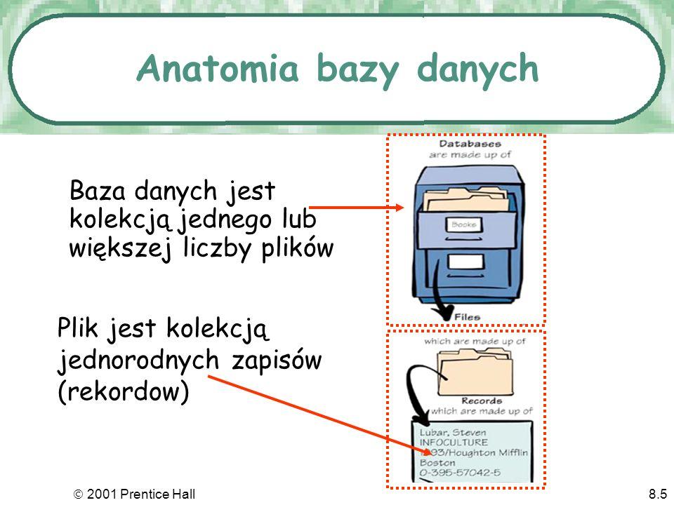 2001 Prentice Hall8.5 Anatomia bazy danych Baza danych jest kolekcją jednego lub większej liczby plików Plik jest kolekcją jednorodnych zapisów (rekordow)