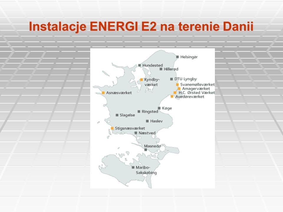 Instalacje ENERGI E2 na terenie Danii