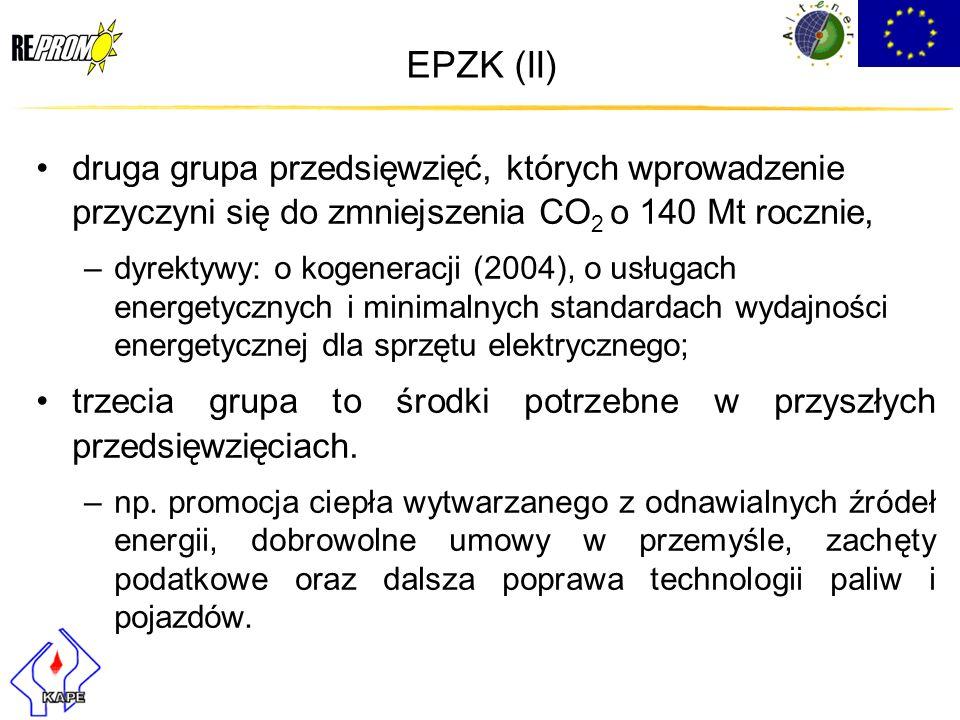 EPZK (II) druga grupa przedsięwzięć, których wprowadzenie przyczyni się do zmniejszenia CO 2 o 140 Mt rocznie, –dyrektywy: o kogeneracji (2004), o usł