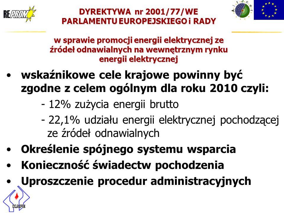 DYREKTYWA nr 2001/77/WE PARLAMENTU EUROPEJSKIEGO i RADY w sprawie promocji energii elektrycznej ze źródeł odnawialnych na wewnętrznym rynku energii el