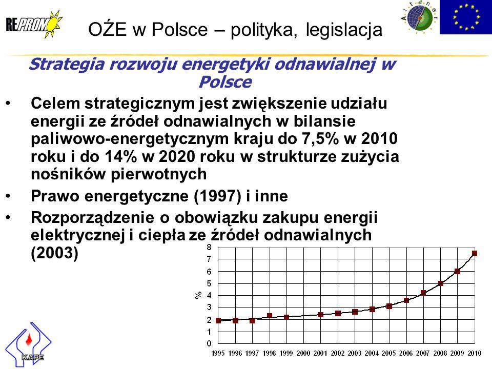 Strategia rozwoju energetyki odnawialnej w Polsce Celem strategicznym jest zwiększenie udziału energii ze źródeł odnawialnych w bilansie paliwowo-ener