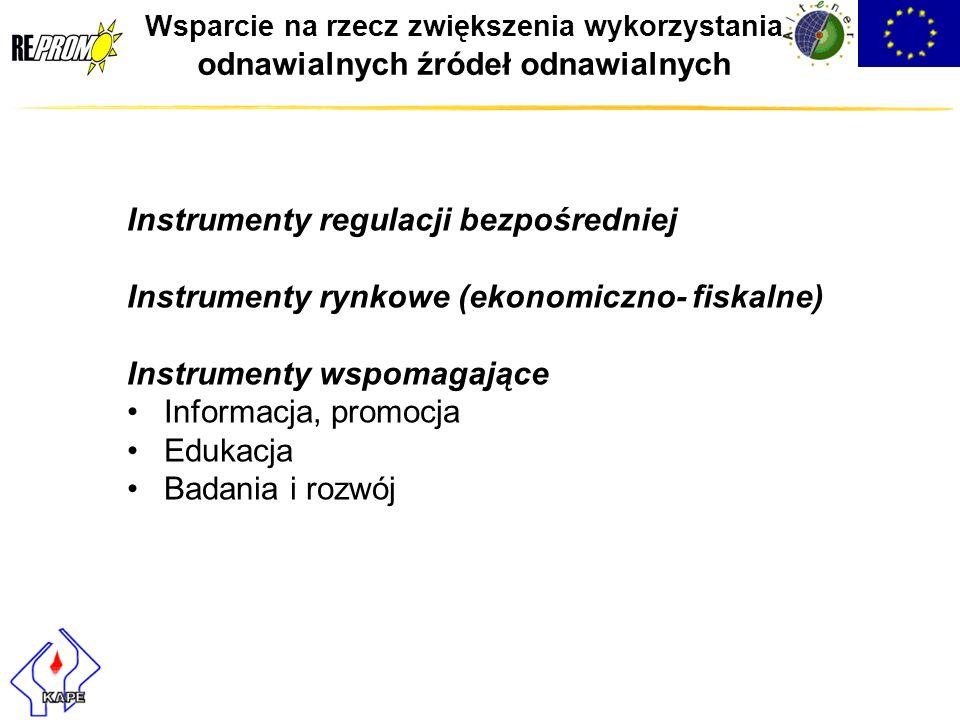 Instrumenty regulacji bezpośredniej Instrumenty rynkowe (ekonomiczno- fiskalne) Instrumenty wspomagające Informacja, promocja Edukacja Badania i rozwó
