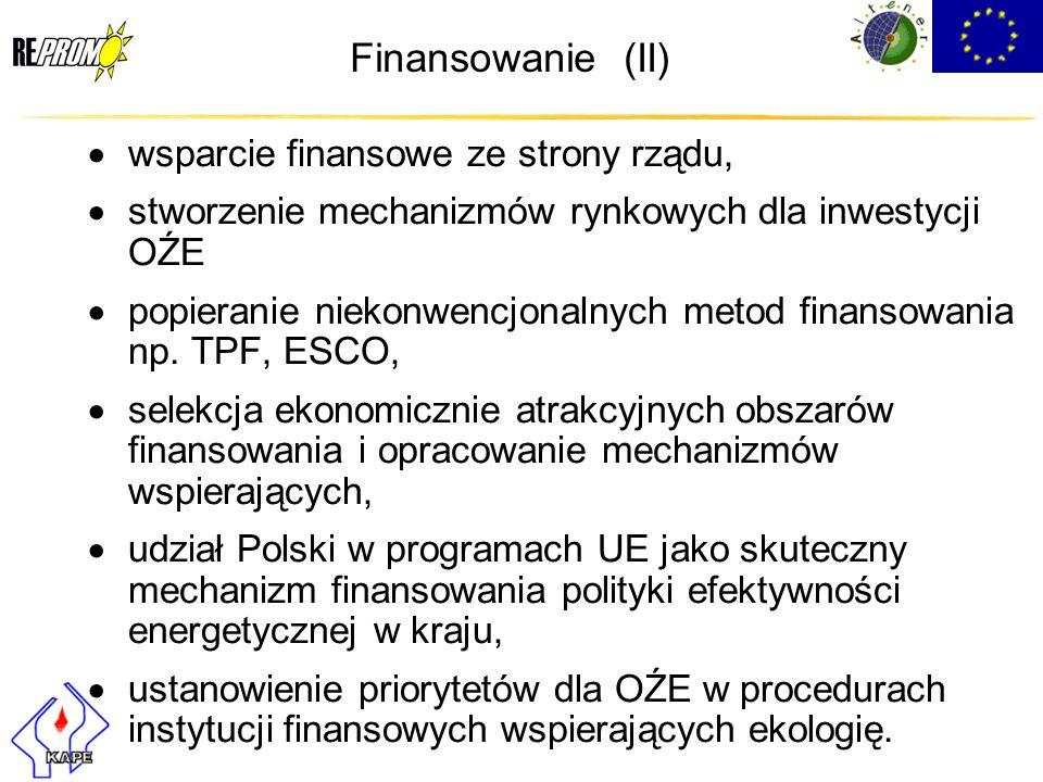 Finansowanie (II) wsparcie finansowe ze strony rządu, stworzenie mechanizmów rynkowych dla inwestycji OŹE popieranie niekonwencjonalnych metod finanso