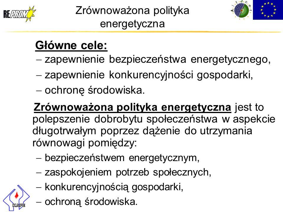 Zrównoważona polityka energetyczna Główne cele: zapewnienie bezpieczeństwa energetycznego, zapewnienie konkurencyjności gospodarki, ochronę środowiska