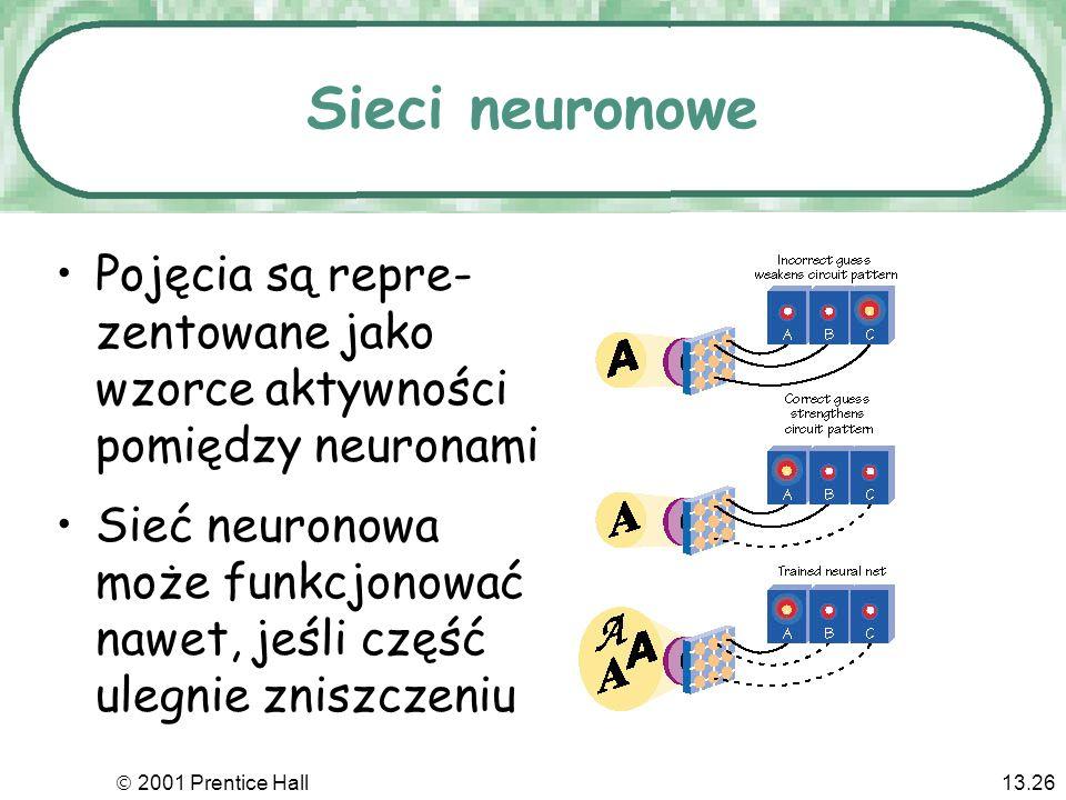 2001 Prentice Hall13.26 Sieci neuronowe Pojęcia są repre- zentowane jako wzorce aktywności pomiędzy neuronami Sieć neuronowa może funkcjonować nawet, jeśli część ulegnie zniszczeniu
