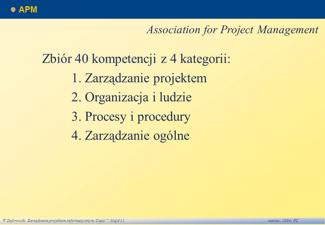 W.Dąbrowski, Zarządzanie projektem informatycznym, Część 7, Slajd 11marzec, 2004; PC APM Association for Project Management Zbiór 40 kompetencji z 4 k
