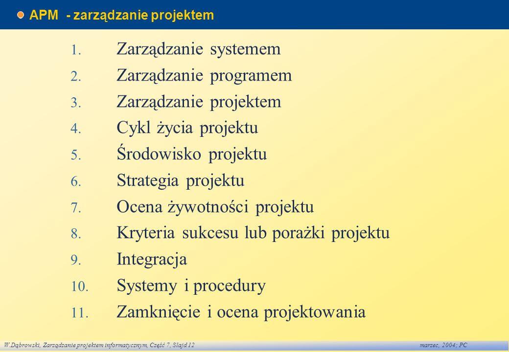 W.Dąbrowski, Zarządzanie projektem informatycznym, Część 7, Slajd 12marzec, 2004; PC APM - zarządzanie projektem 1. Zarządzanie systemem 2. Zarządzani