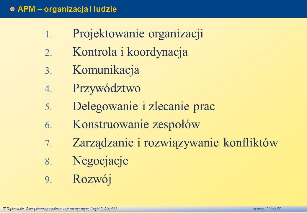 W.Dąbrowski, Zarządzanie projektem informatycznym, Część 7, Slajd 13marzec, 2004; PC APM – organizacja i ludzie 1. Projektowanie organizacji 2. Kontro
