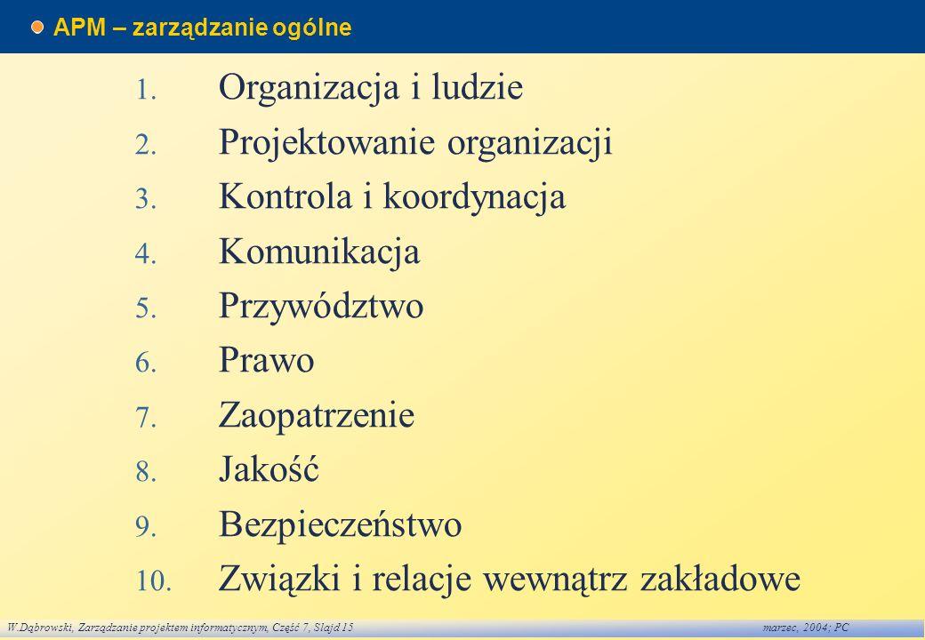 W.Dąbrowski, Zarządzanie projektem informatycznym, Część 7, Slajd 15marzec, 2004; PC APM – zarządzanie ogólne 1. Organizacja i ludzie 2. Projektowanie