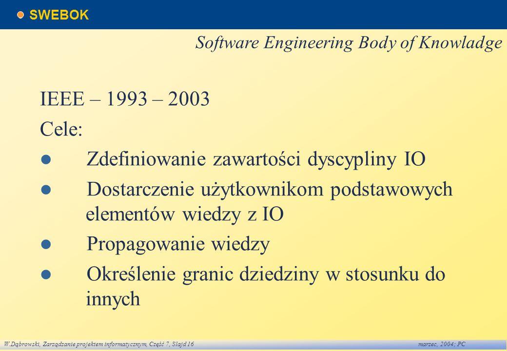 W.Dąbrowski, Zarządzanie projektem informatycznym, Część 7, Slajd 16marzec, 2004; PC SWEBOK Software Engineering Body of Knowladge IEEE – 1993 – 2003