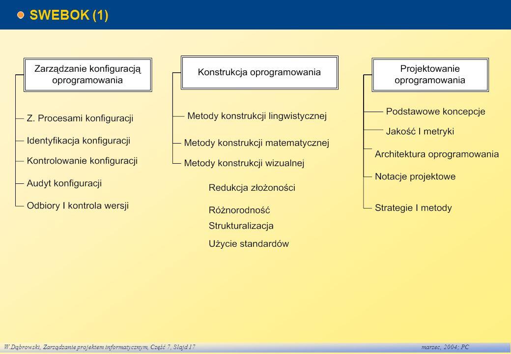W.Dąbrowski, Zarządzanie projektem informatycznym, Część 7, Slajd 17marzec, 2004; PC SWEBOK (1)