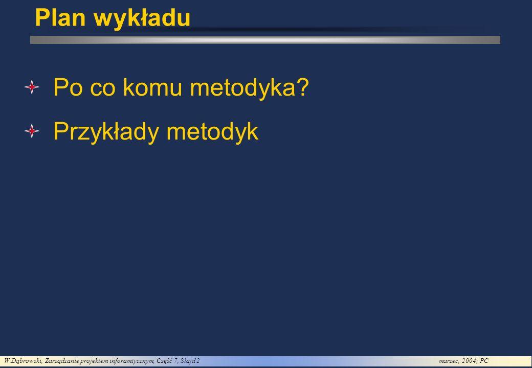 W.Dąbrowski, Zarządzanie projektem inforamtycznym, Część 7, Slajd 2marzec, 2004; PC Plan wykładu Po co komu metodyka? Przykłady metodyk