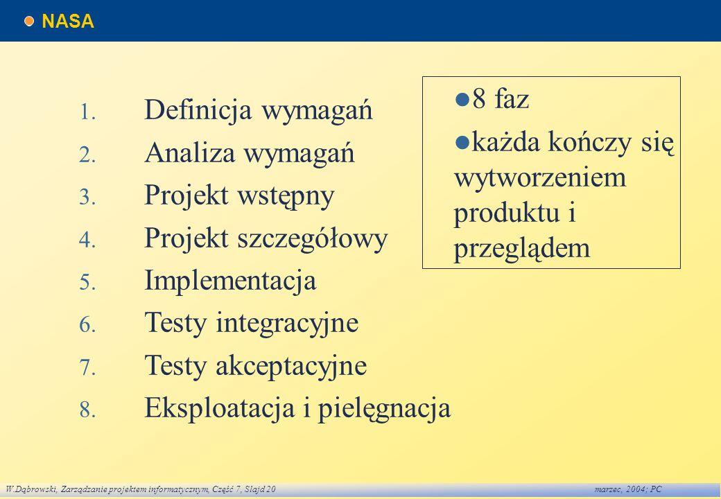 W.Dąbrowski, Zarządzanie projektem informatycznym, Część 7, Slajd 20marzec, 2004; PC NASA 1. Definicja wymagań 2. Analiza wymagań 3. Projekt wstępny 4