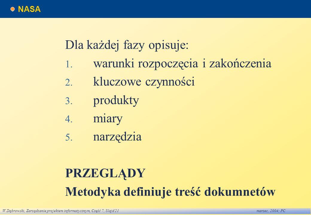 W.Dąbrowski, Zarządzanie projektem informatycznym, Część 7, Slajd 21marzec, 2004; PC NASA Dla każdej fazy opisuje: 1. warunki rozpoczęcia i zakończeni
