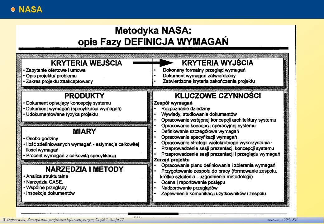 W.Dąbrowski, Zarządzanie projektem informatycznym, Część 7, Slajd 22marzec, 2004; PC NASA