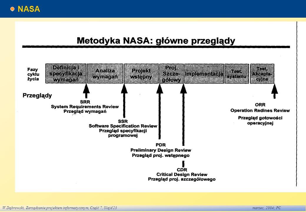 W.Dąbrowski, Zarządzanie projektem informatycznym, Część 7, Slajd 23marzec, 2004; PC NASA