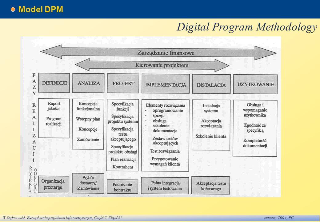 W.Dąbrowski, Zarządzanie projektem informatycznym, Część 7, Slajd 27marzec, 2004; PC Model DPM Digital Program Methodology