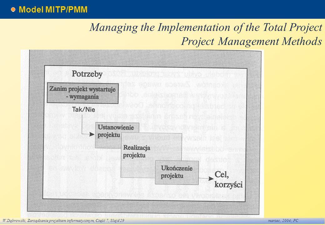 W.Dąbrowski, Zarządzanie projektem informatycznym, Część 7, Slajd 29marzec, 2004; PC Model MITP/PMM Managing the Implementation of the Total Project P