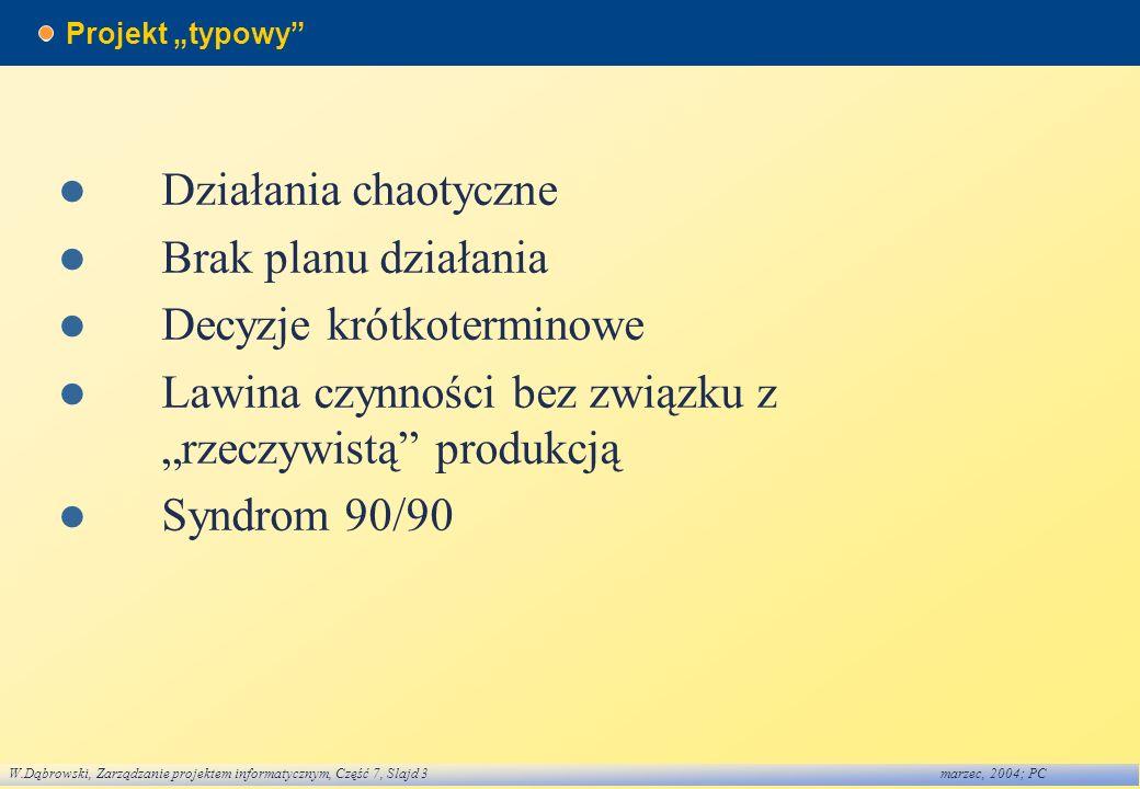 W.Dąbrowski, Zarządzanie projektem informatycznym, Część 7, Slajd 3marzec, 2004; PC Projekt typowy Działania chaotyczne Brak planu działania Decyzje k