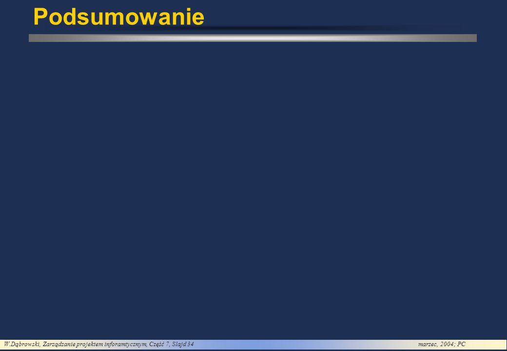 W.Dąbrowski, Zarządzanie projektem inforamtycznym, Część 7, Slajd 34marzec, 2004; PC Podsumowanie