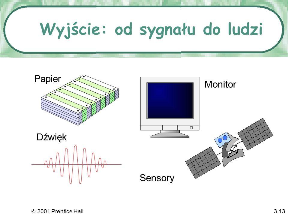 2001 Prentice Hall3.12 Dygitalizatory audio Dygitalizatory audio zawierają obwody umożliwiające przetworzenie dźwięku pochodzącego z urządzeń analogow