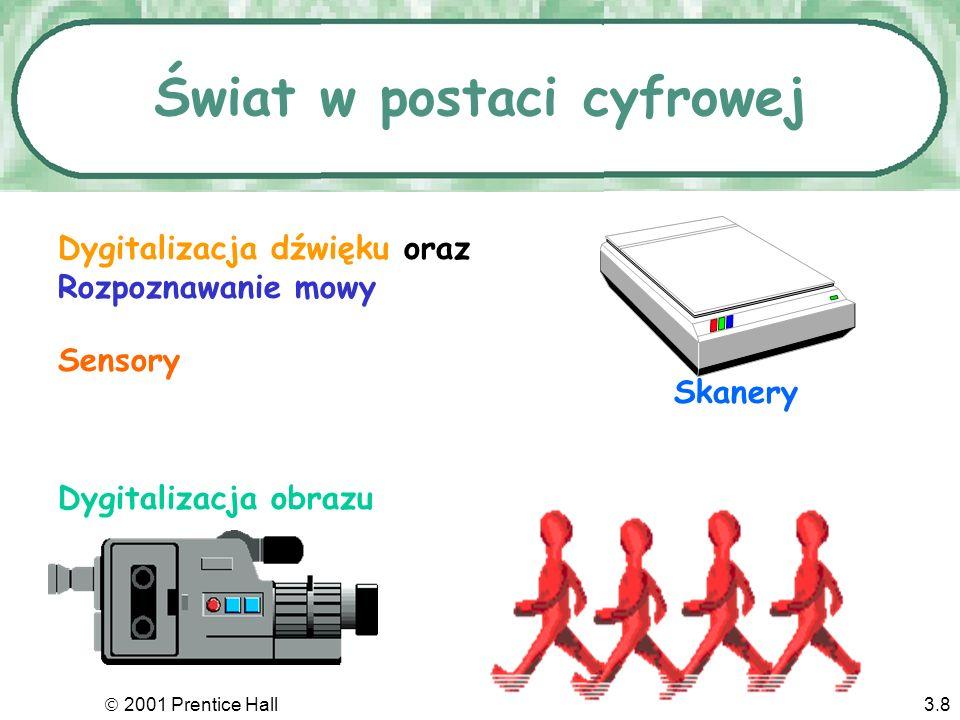 2001 Prentice Hall3.8 Skanery Świat w postaci cyfrowej Dygitalizacja dźwięku oraz Rozpoznawanie mowy Dygitalizacja obrazu Sensory