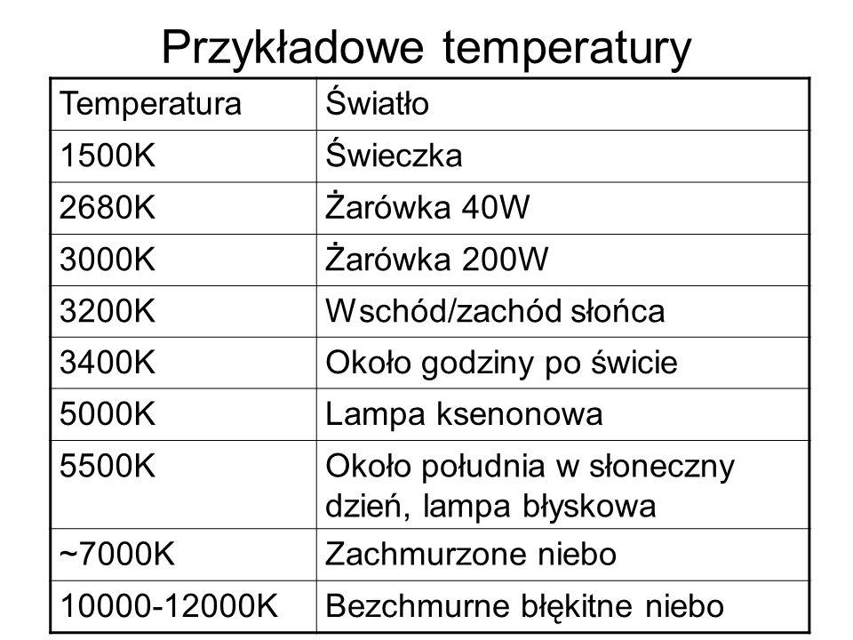 Przykładowe temperatury TemperaturaŚwiatło 1500KŚwieczka 2680KŻarówka 40W 3000KŻarówka 200W 3200KWschód/zachód słońca 3400KOkoło godziny po świcie 500