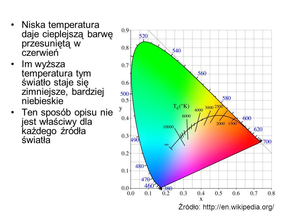 Niska temperatura daje cieplejszą barwę przesuniętą w czerwień Im wyższa temperatura tym światło staje się zimniejsze, bardziej niebieskie Ten sposób