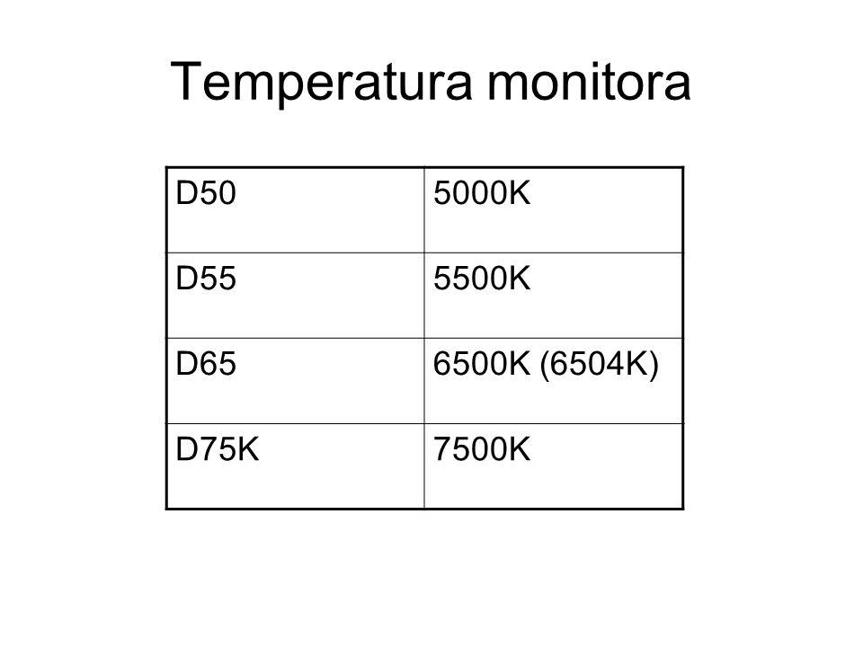 Temperatura monitora D505000K D555500K D656500K (6504K) D75K7500K