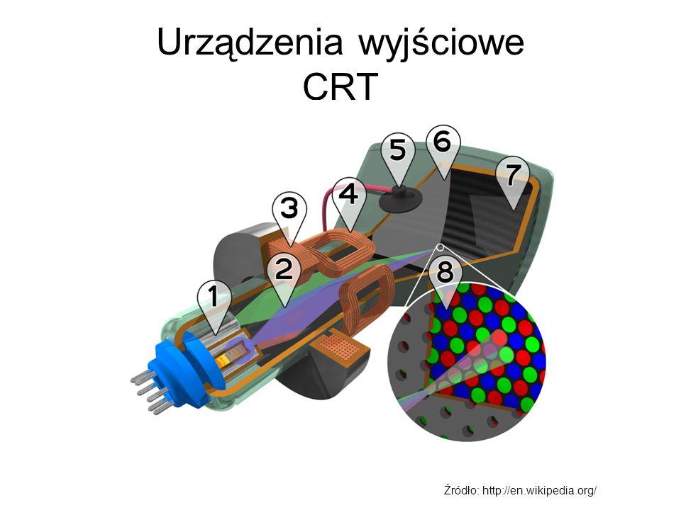 Urządzenia wyjściowe CRT Źródło: http://en.wikipedia.org/
