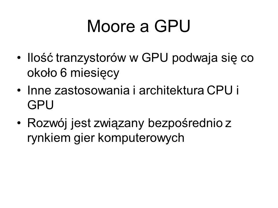 Moore a GPU Ilość tranzystorów w GPU podwaja się co około 6 miesięcy Inne zastosowania i architektura CPU i GPU Rozwój jest związany bezpośrednio z ry