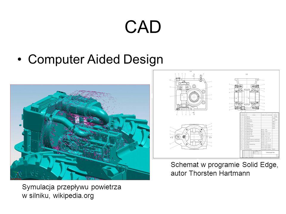 CAD Computer Aided Design Schemat w programie Solid Edge, autor Thorsten Hartmann Symulacja przepływu powietrza w silniku, wikipedia.org