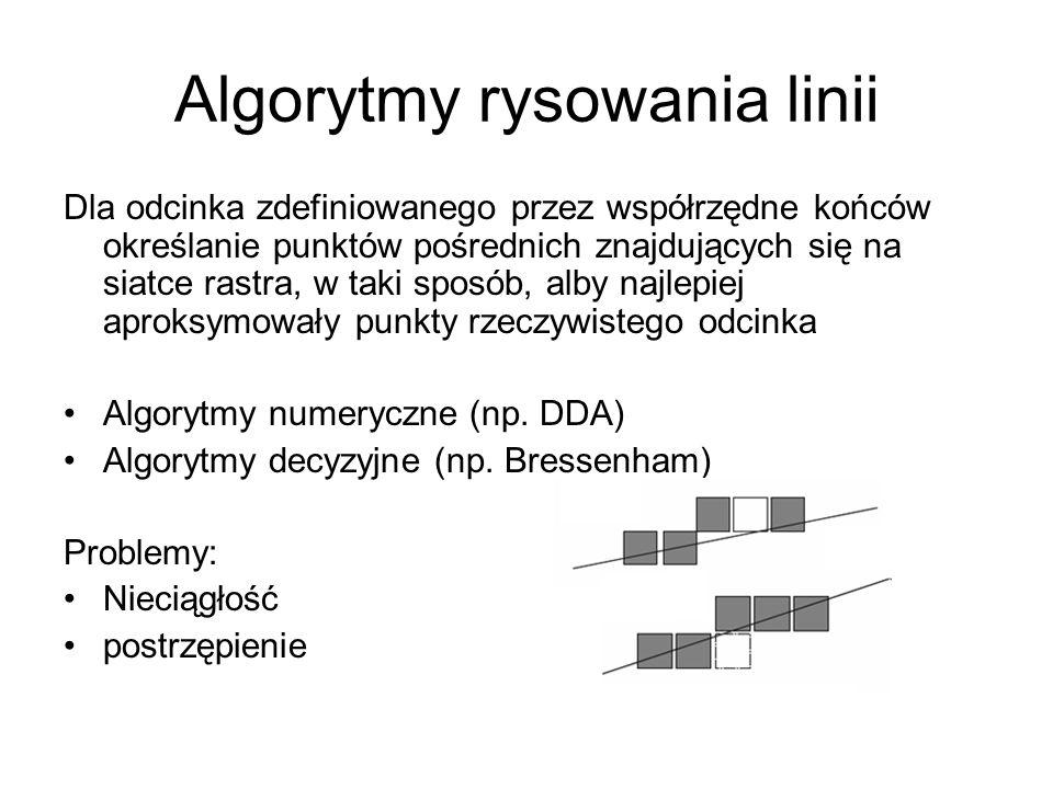 Algorytmy rysowania linii Dla odcinka zdefiniowanego przez współrzędne końców określanie punktów pośrednich znajdujących się na siatce rastra, w taki