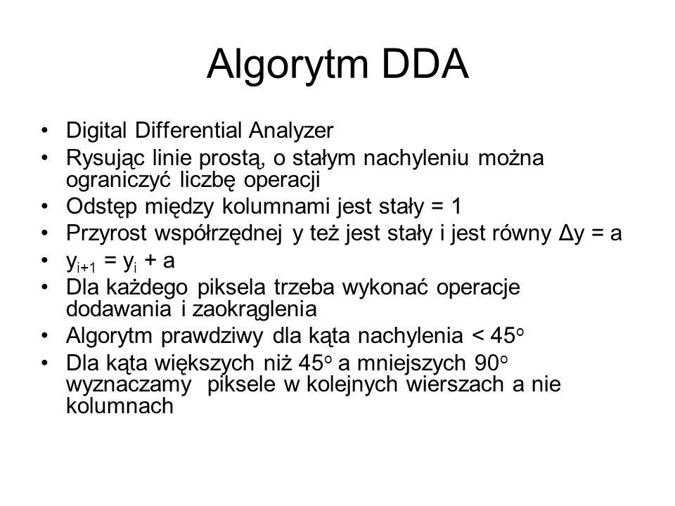 Algorytm DDA Digital Differential Analyzer Rysując linie prostą, o stałym nachyleniu można ograniczyć liczbę operacji Odstęp między kolumnami jest sta