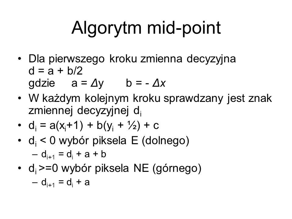 Algorytm mid-point Dla pierwszego kroku zmienna decyzyjna d = a + b/2 gdzie a = Δy b = - Δx W każdym kolejnym kroku sprawdzany jest znak zmiennej decy