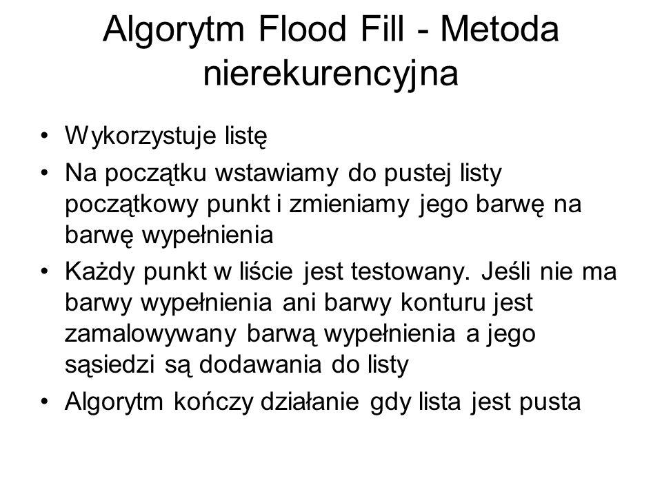 Algorytm Flood Fill - Metoda nierekurencyjna Wykorzystuje listę Na początku wstawiamy do pustej listy początkowy punkt i zmieniamy jego barwę na barwę